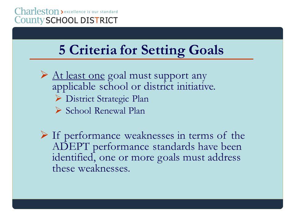5 Criteria for Setting Goals