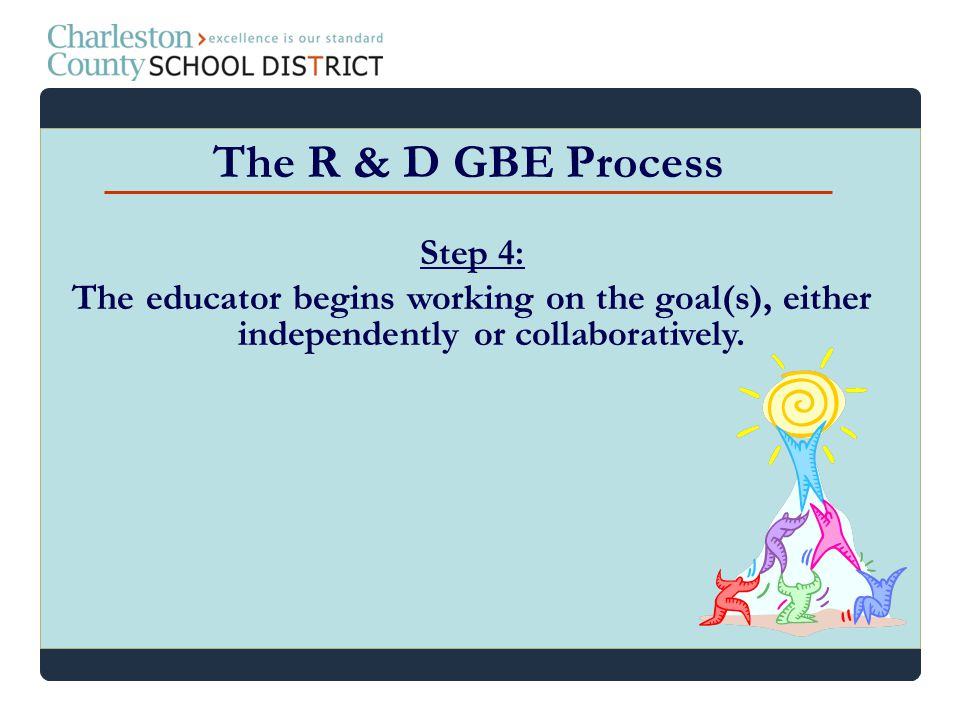 The R & D GBE Process Step 4: