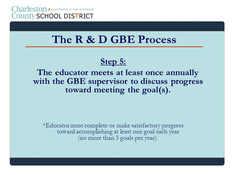The R & D GBE Process Step 5: