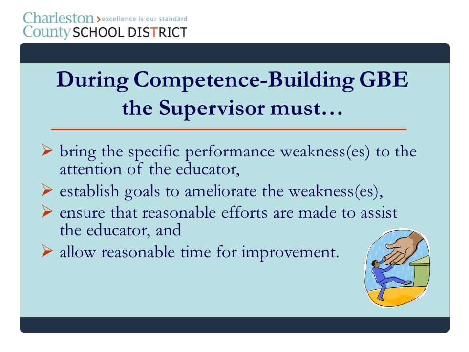 During Competence-Building GBE the Supervisor must…