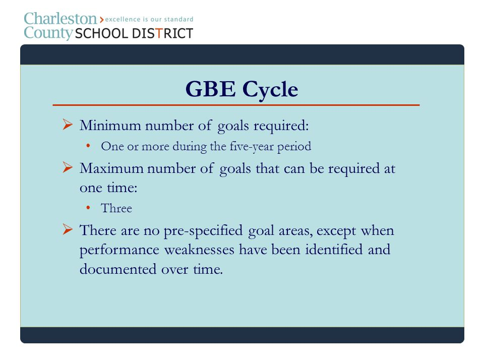 GBE Cycle Minimum number of goals required: