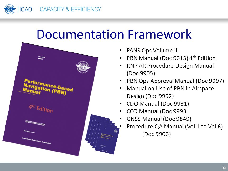 Documentation Framework