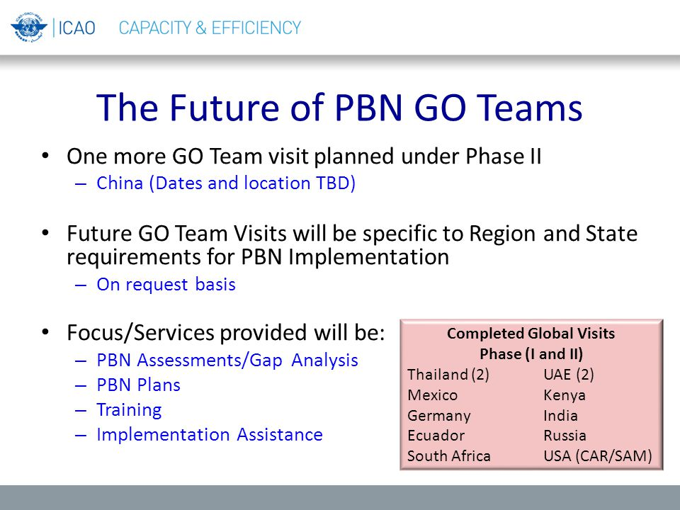 The Future of PBN GO Teams