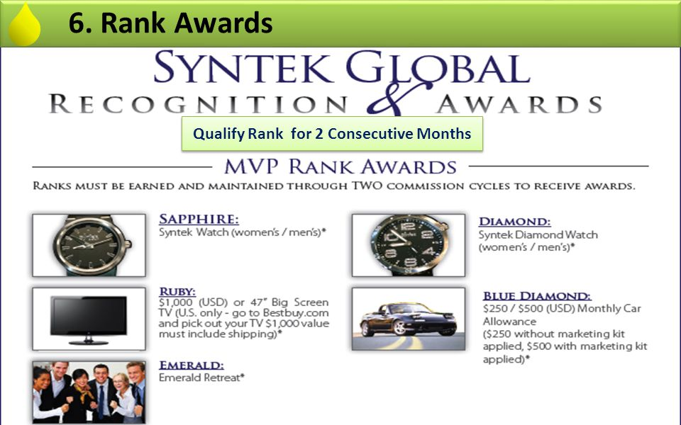 Qualify Rank for 2 Consecutive Months
