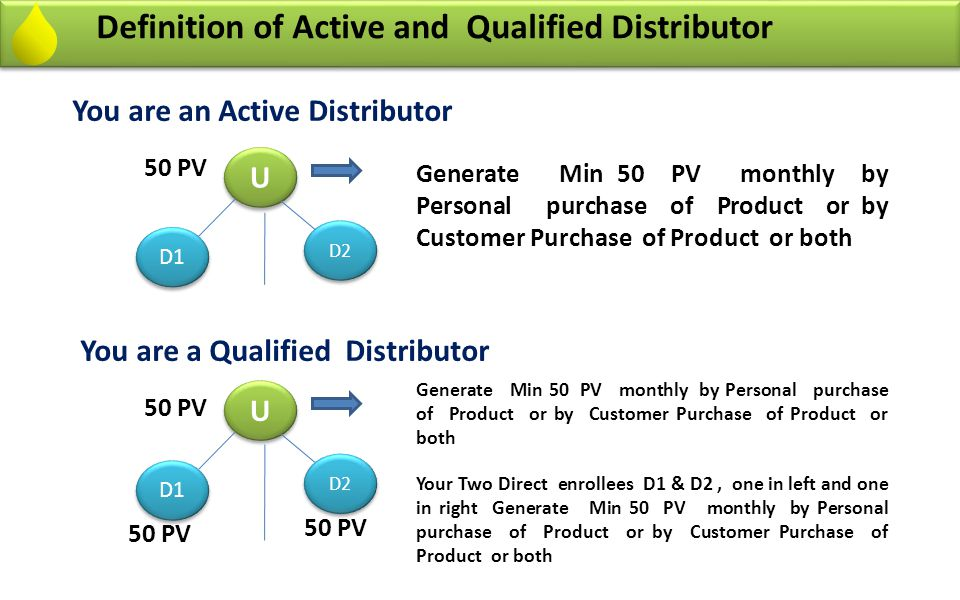 Definition of Active and Qualified Distributor