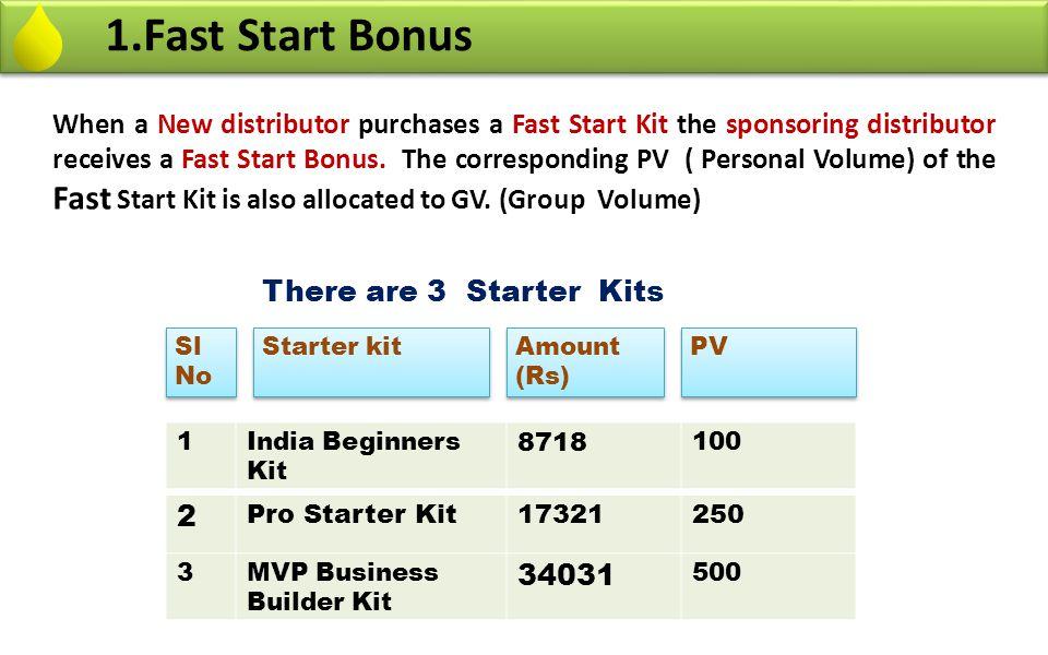 1.Fast Start Bonus