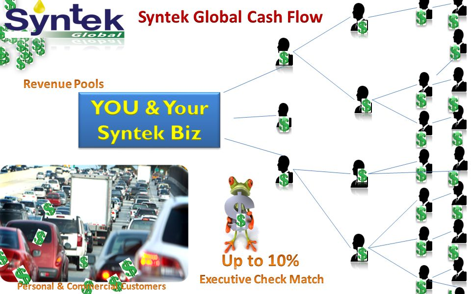 Syntek Global Cash Flow Personal & Commercial Customers