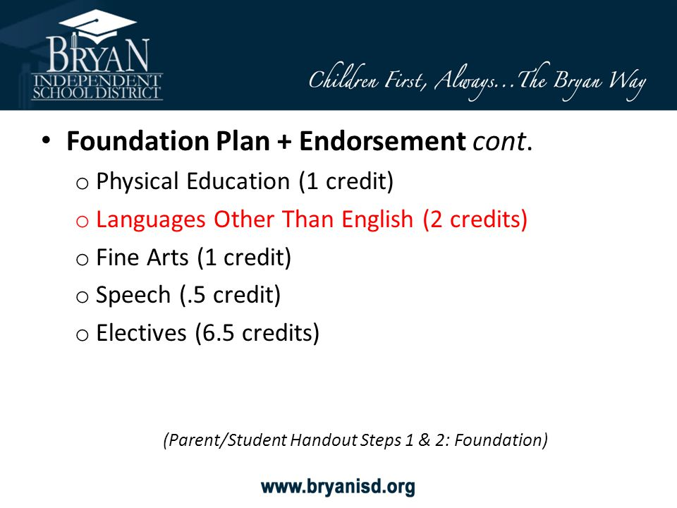 (Parent/Student Handout Steps 1 & 2: Foundation)