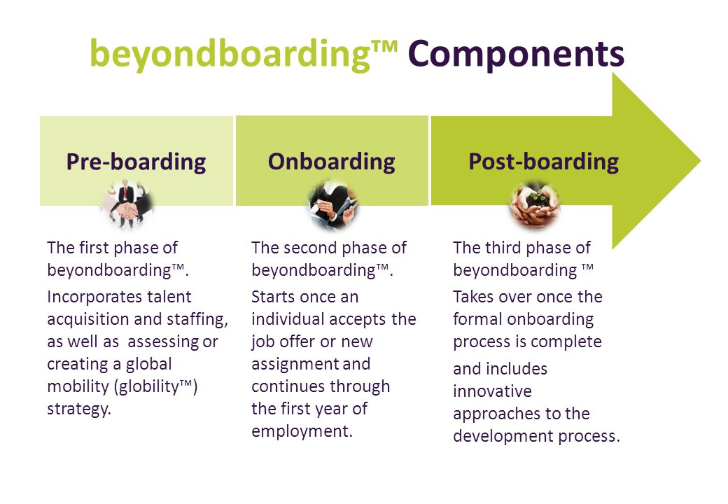 beyondboarding™ Components