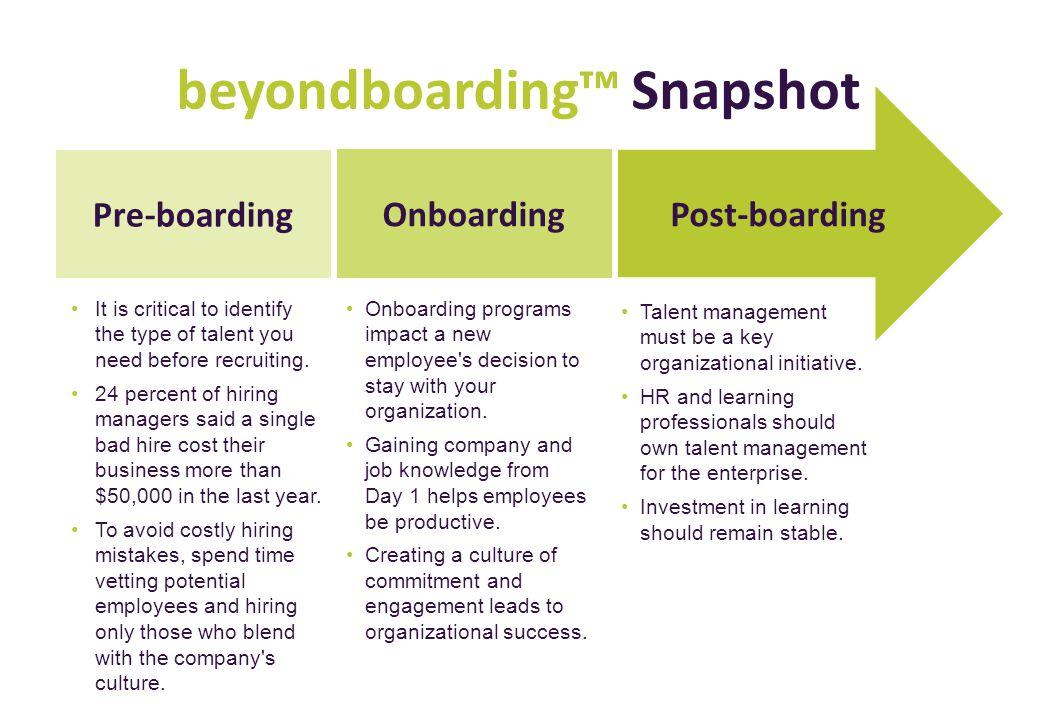 beyondboarding™ Snapshot