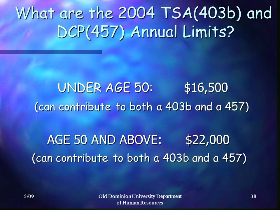 What are the 2004 TSA(403b) and DCP(457) Annual Limits