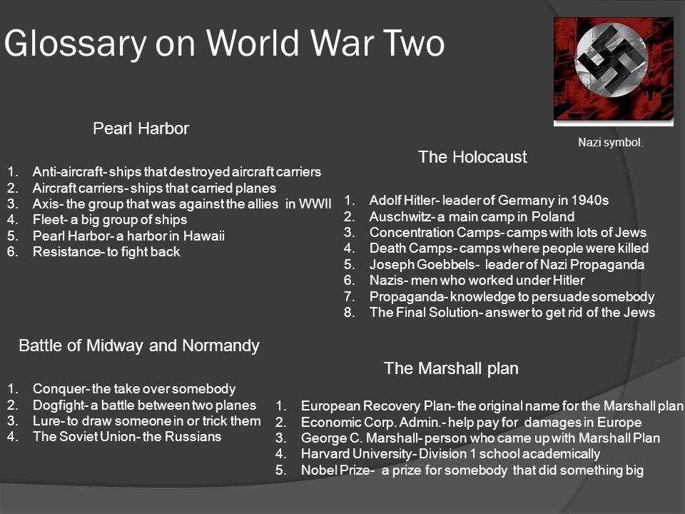 Glossary on World War Two