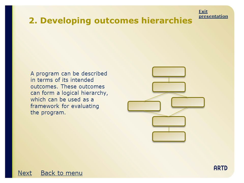 2. Developing outcomes hierarchies