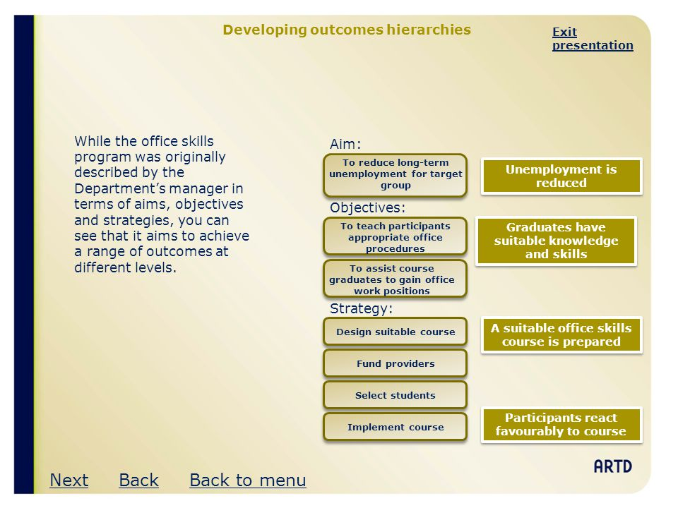 Developing outcomes hierarchies