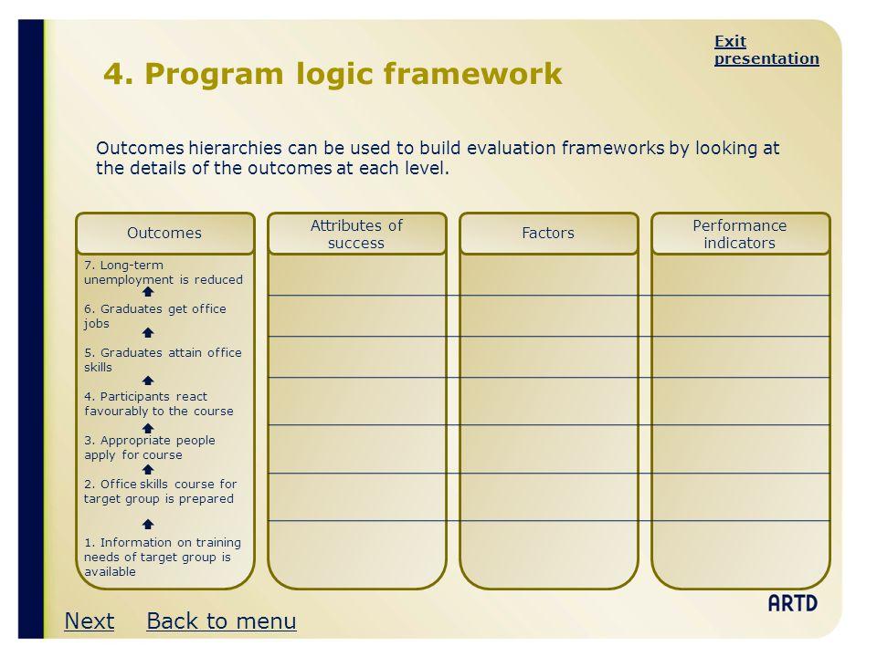 4. Program logic framework