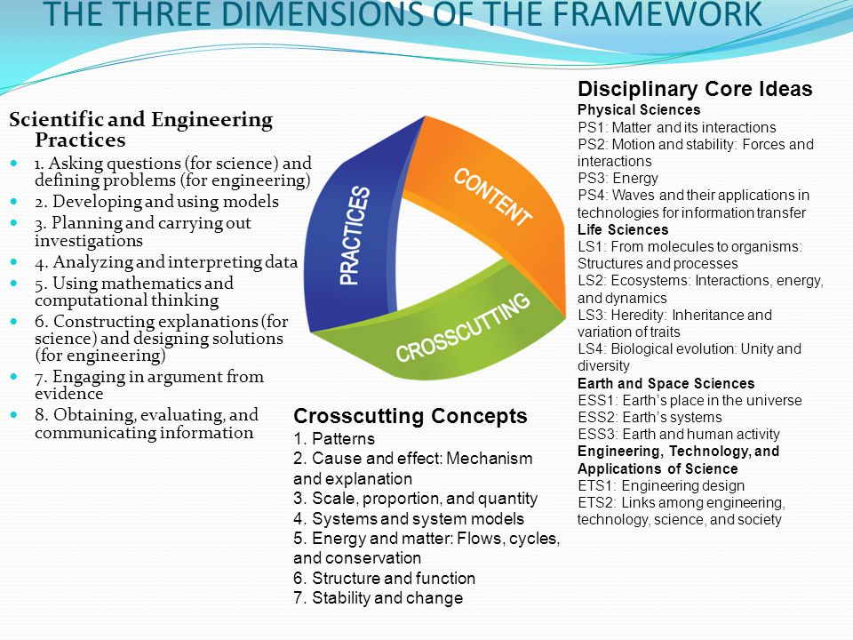 THE THREE DIMENSIONS OF THE FRAMEWORK