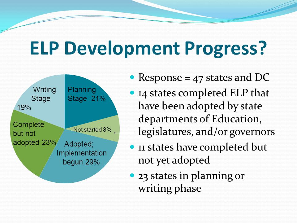 ELP Development Progress
