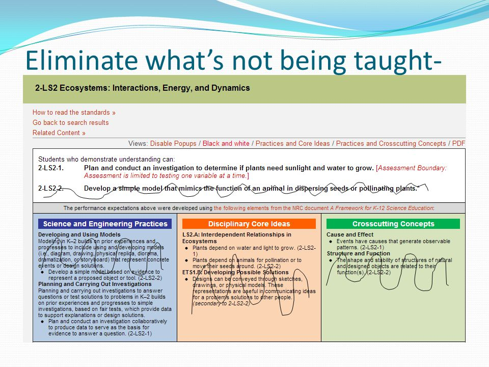 Eliminate what's not being taught-