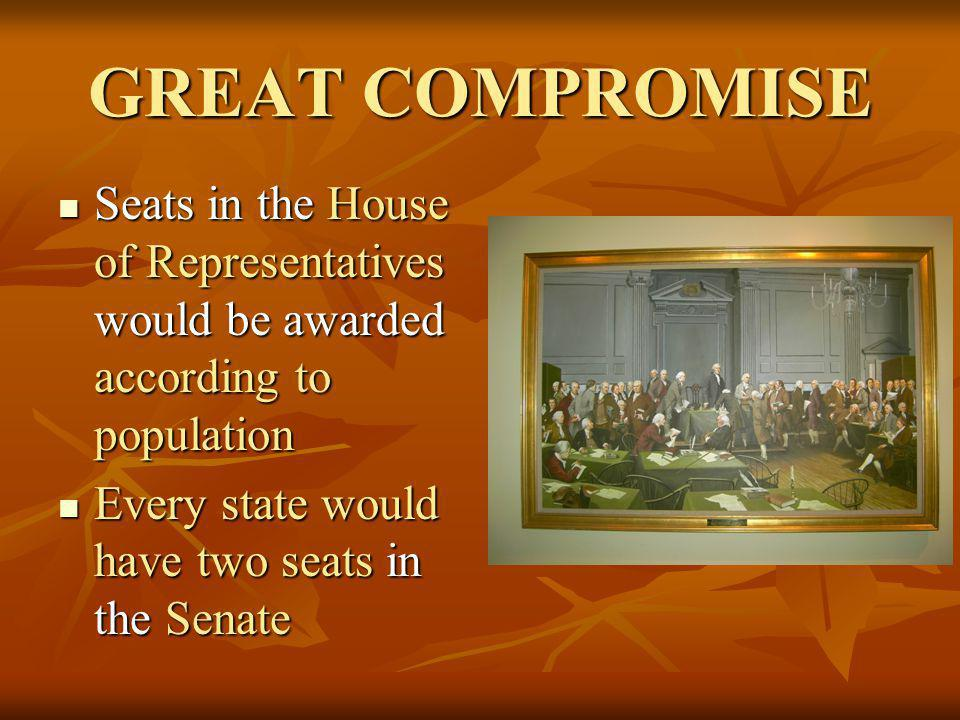 GREAT COMPROMISE Seats in the House of Representatives would be awarded according to population.