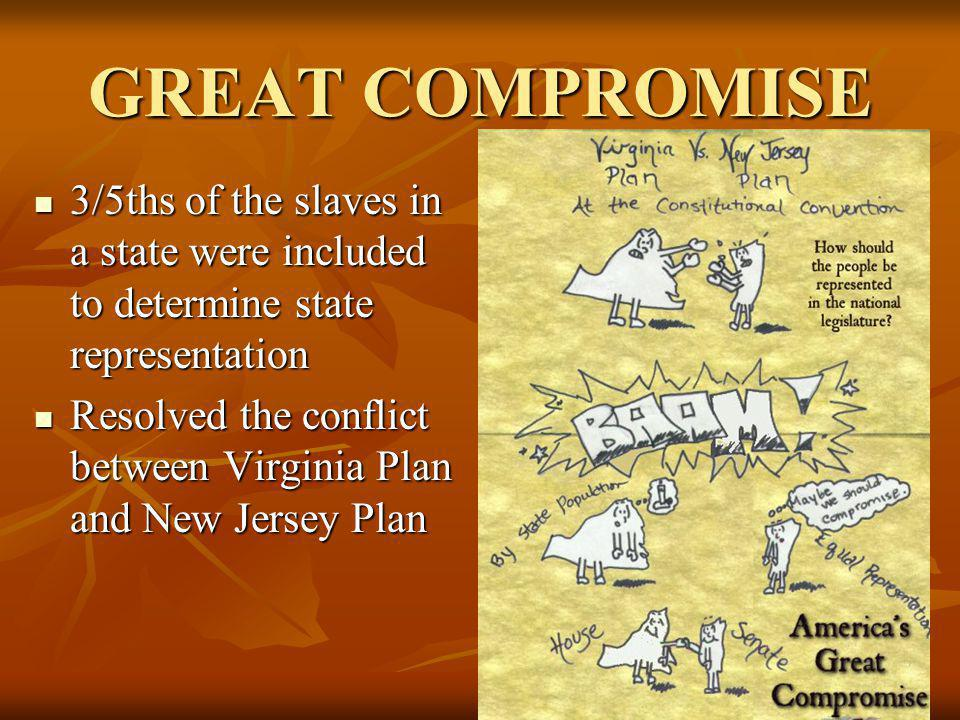 GREAT COMPROMISE 3/5ths of the slaves in a state were included to determine state representation.