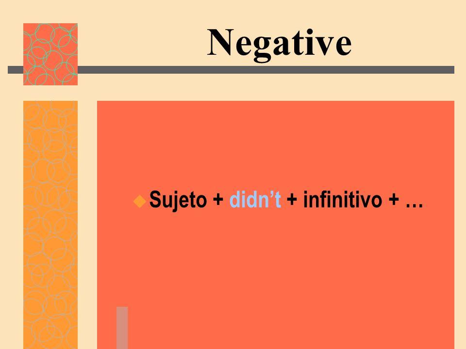 Negative Sujeto + didn't + infinitivo + …