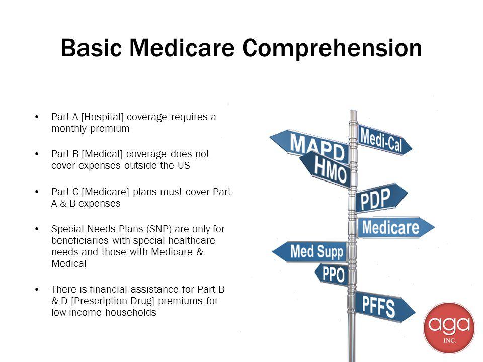 Basic Medicare Comprehension