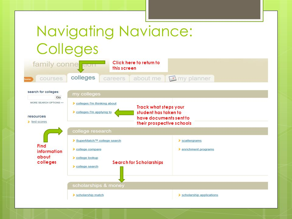 Navigating Naviance: Colleges