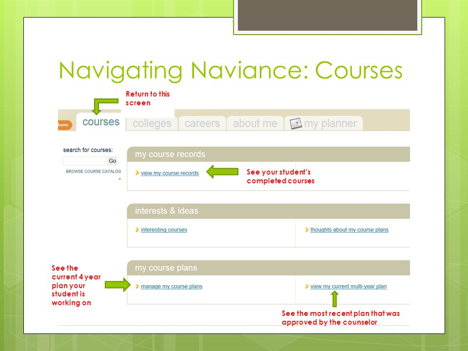 Navigating Naviance: Courses