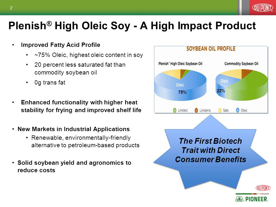 The First Biotech Trait with Direct Consumer Benefits