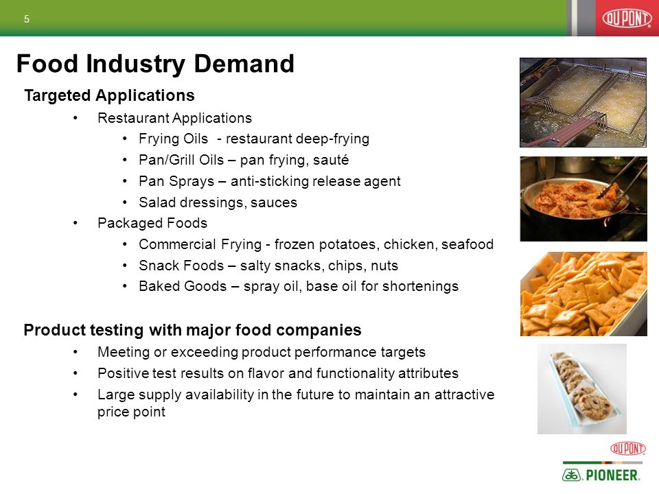 Food Industry Demand Targeted Applications