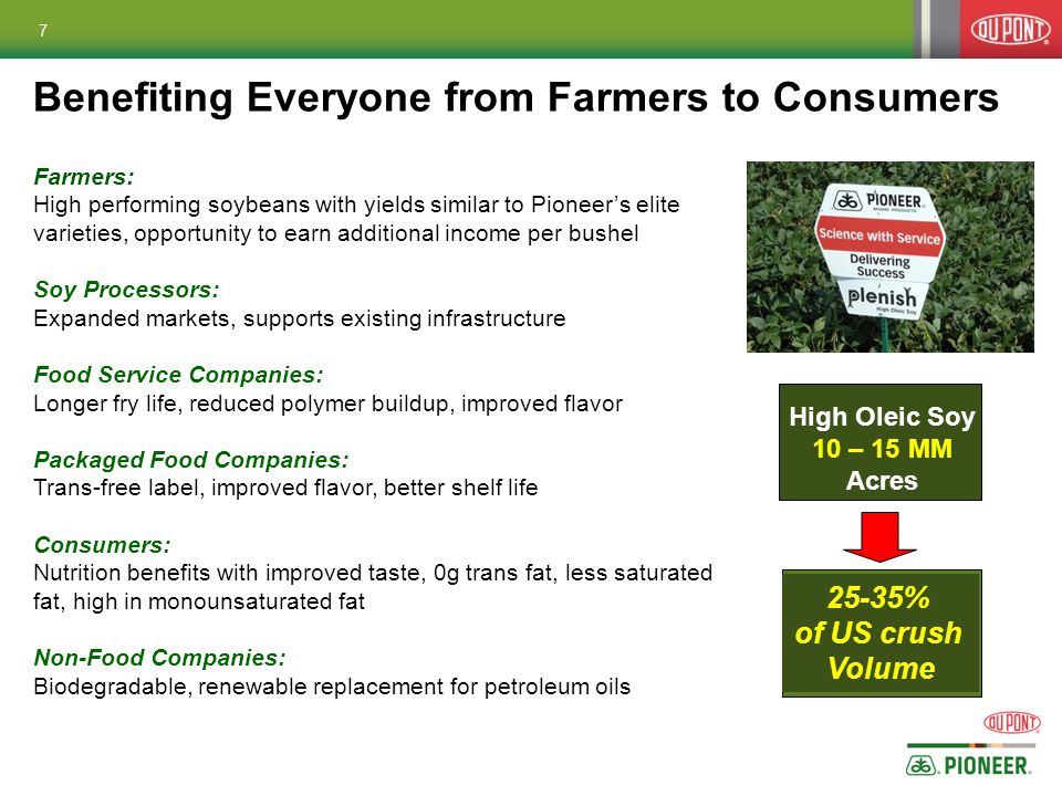 Benefiting Everyone from Farmers to Consumers