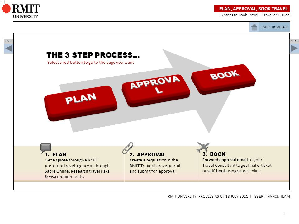 PLAN APPROVAL BOOK THE 3 STEP PROCESS…