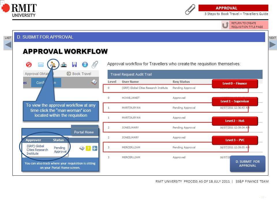 APPROVAL WORKFLOW Plan, Approval, Book - 3 Steps to Book Travel