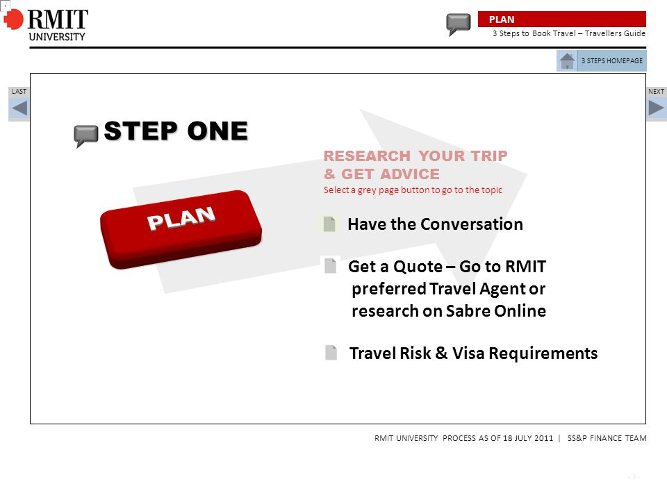 STEP ONE PLAN Travel Risk & Visa Requirements Have the Conversation