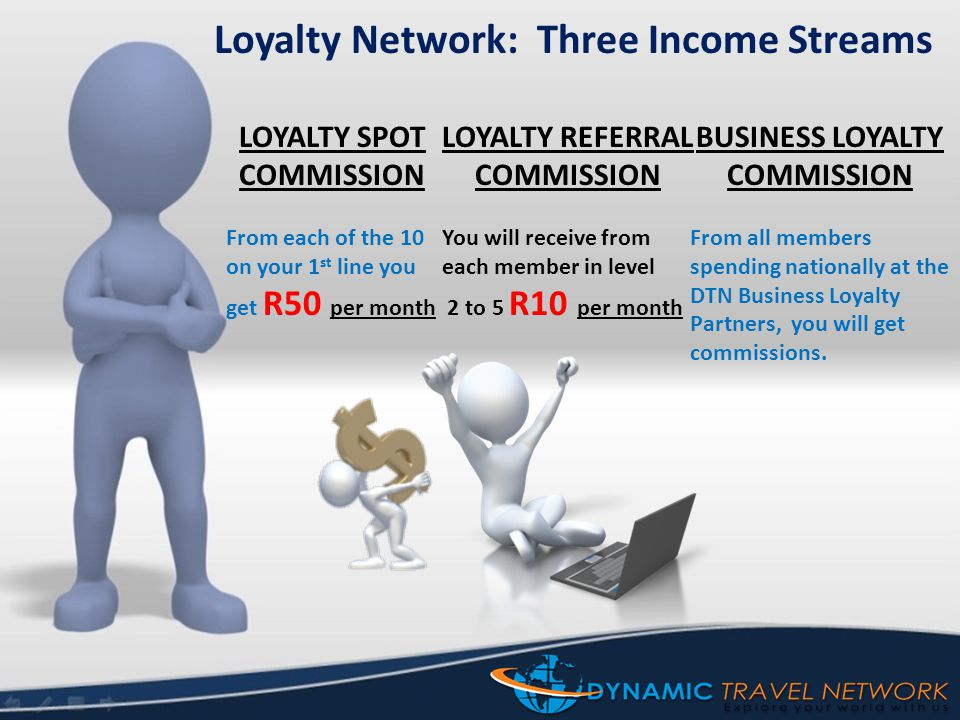 Loyalty Network: Three Income Streams