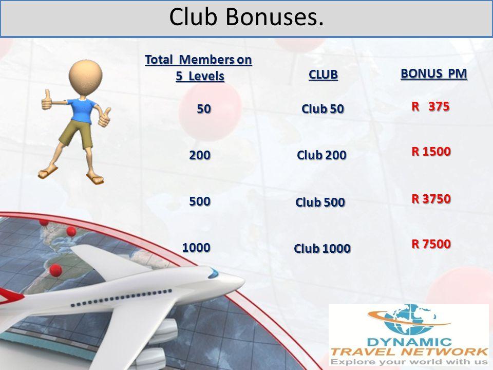 Club Bonuses. Total Members on 5 Levels CLUB BONUS PM 50 Club 50 R 375