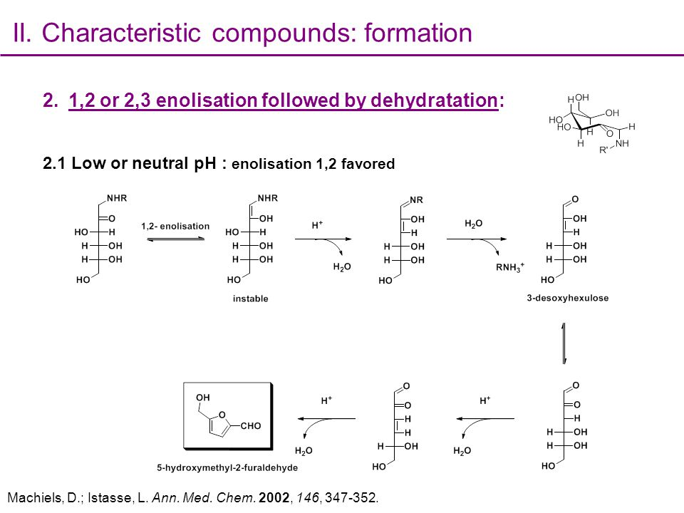 II. Characteristic compounds: formation