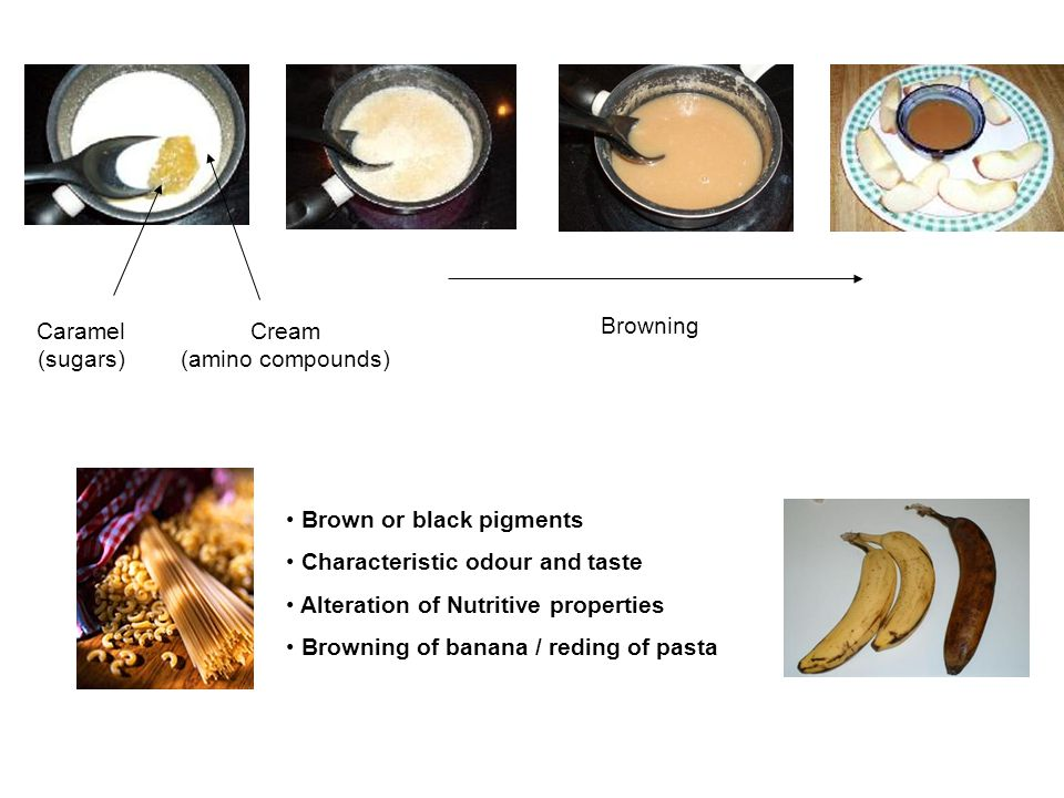 Brown or black pigments Characteristic odour and taste