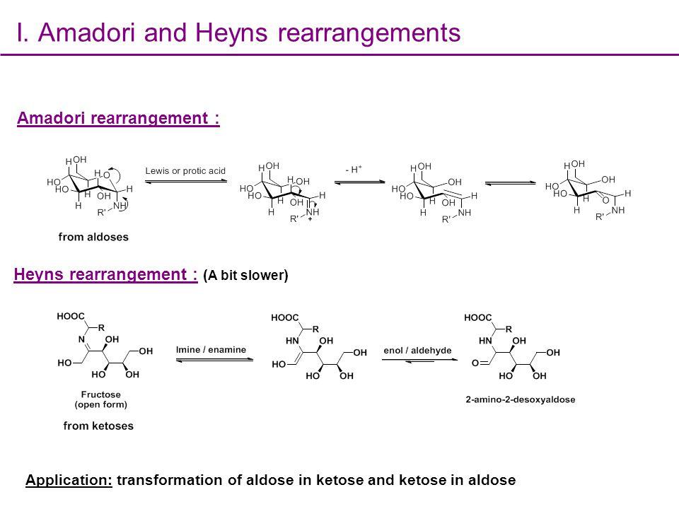 I. Amadori and Heyns rearrangements