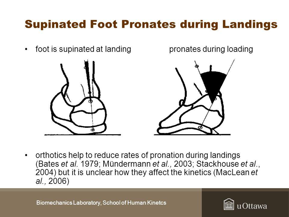 Supinated Foot Pronates during Landings