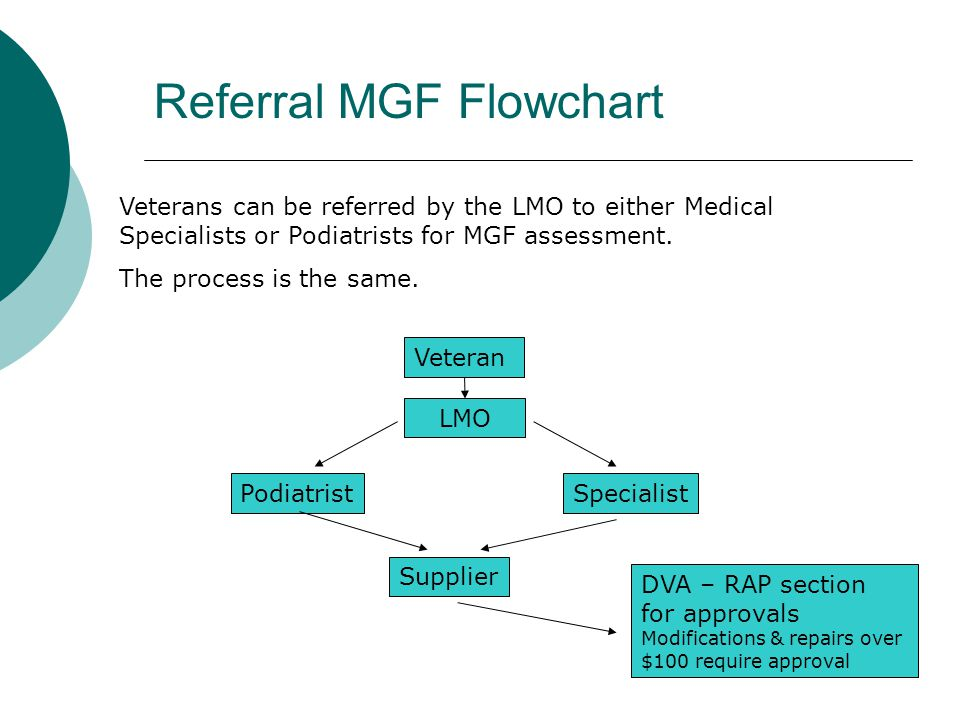 Referral MGF Flowchart