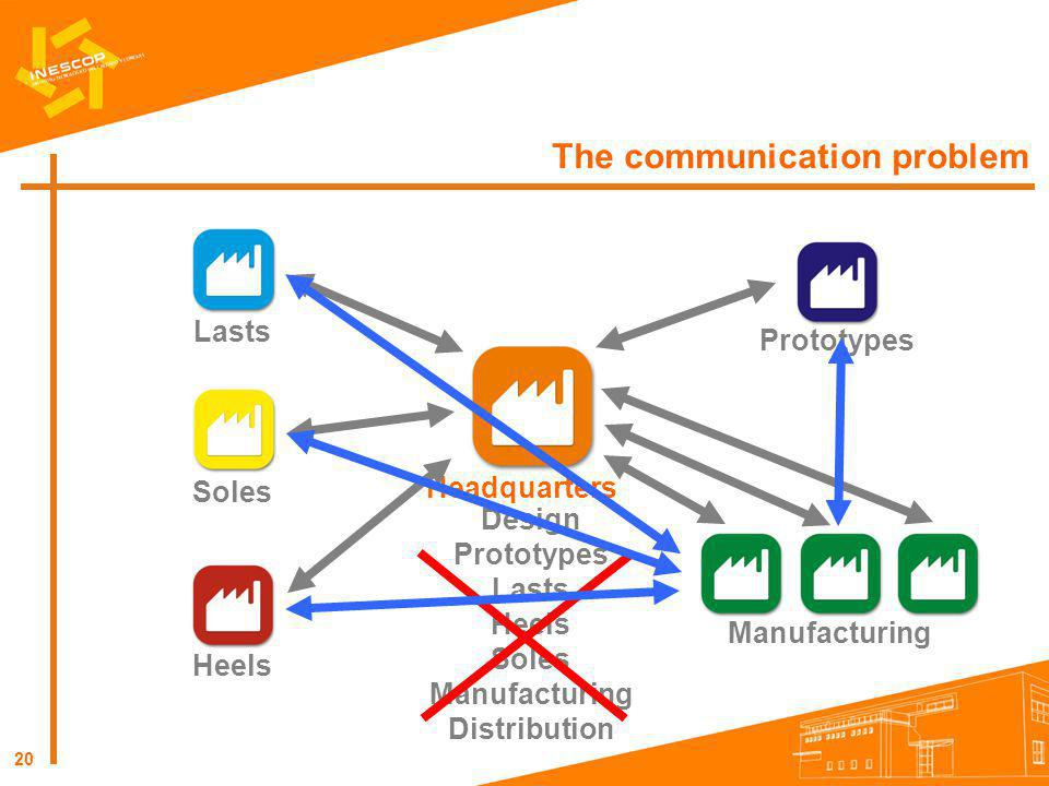 The communication problem