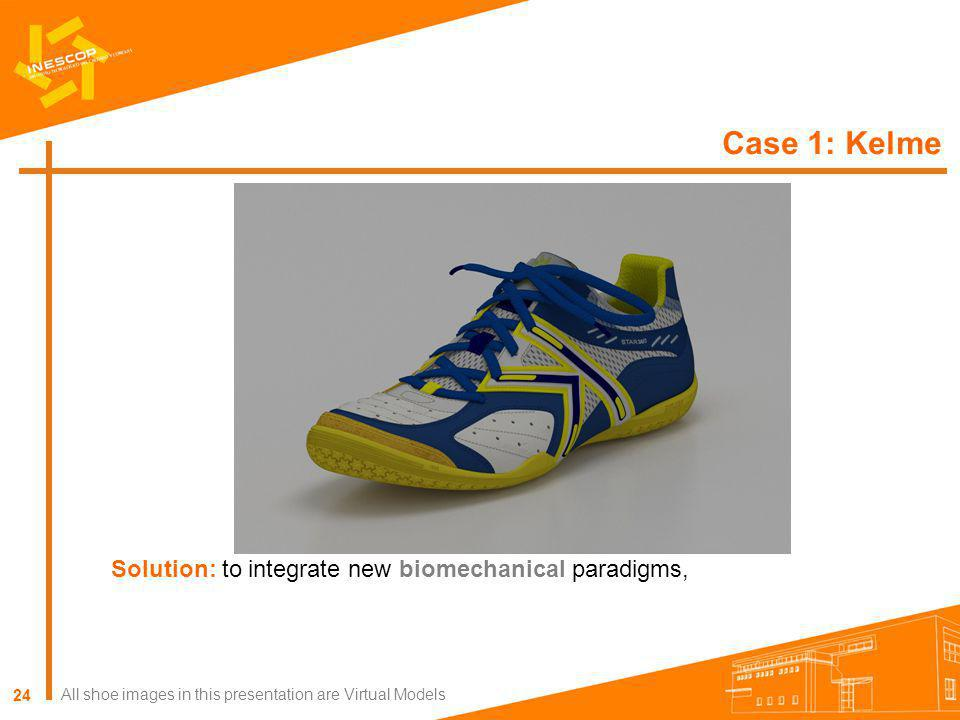 Case 1: Kelme Solution: to integrate new biomechanical paradigms,