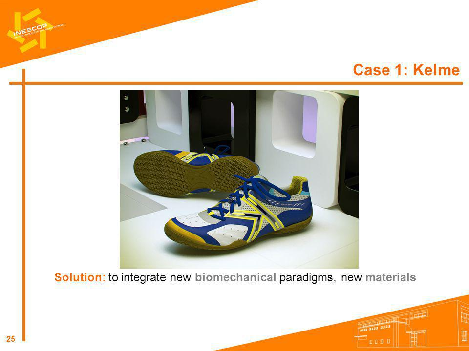 Case 1: Kelme Solution: to integrate new biomechanical paradigms, new materials