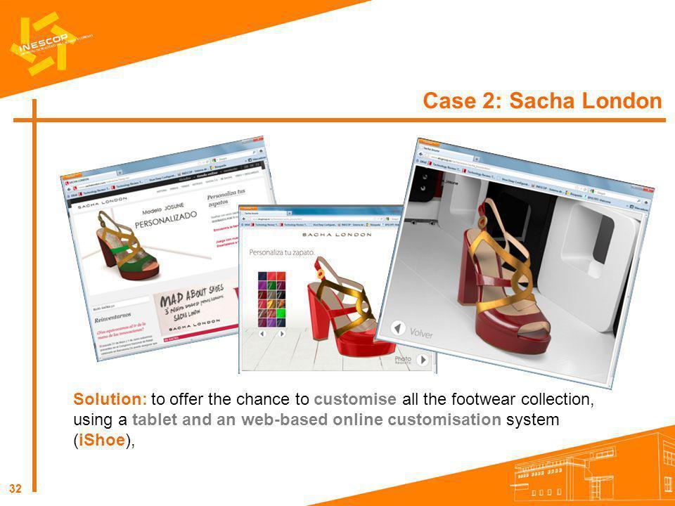 Case 2: Sacha London