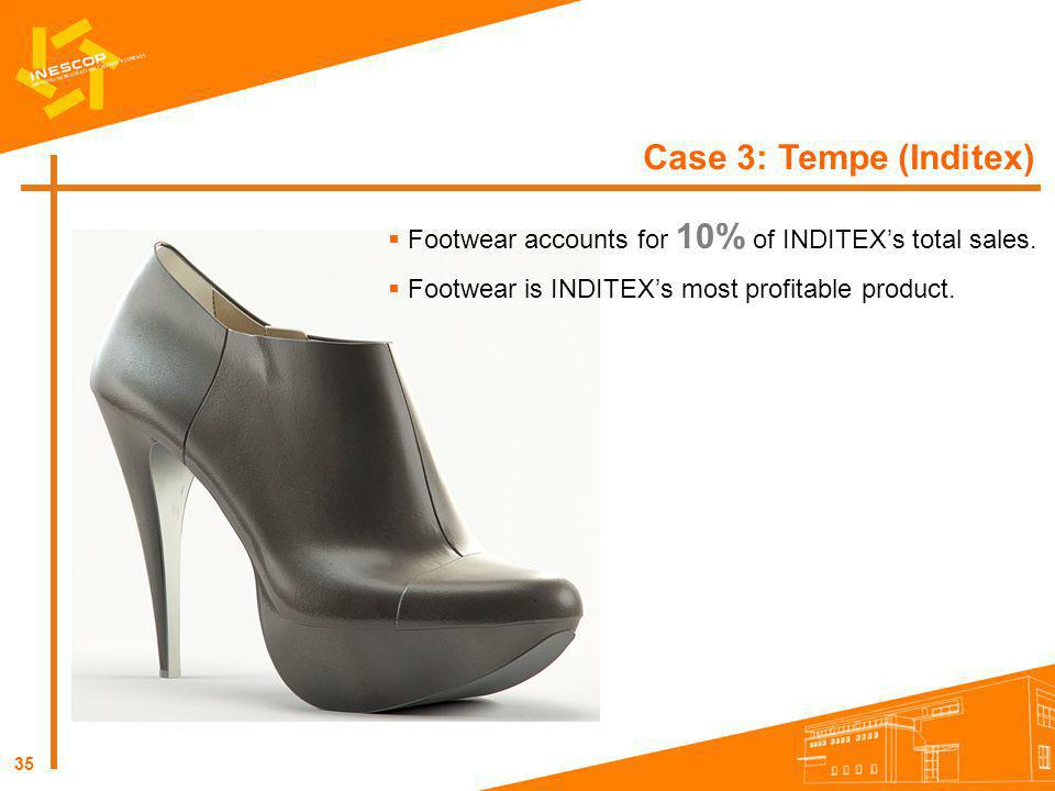 Case 3: Tempe (Inditex) Footwear accounts for 10% of INDITEX's total sales.