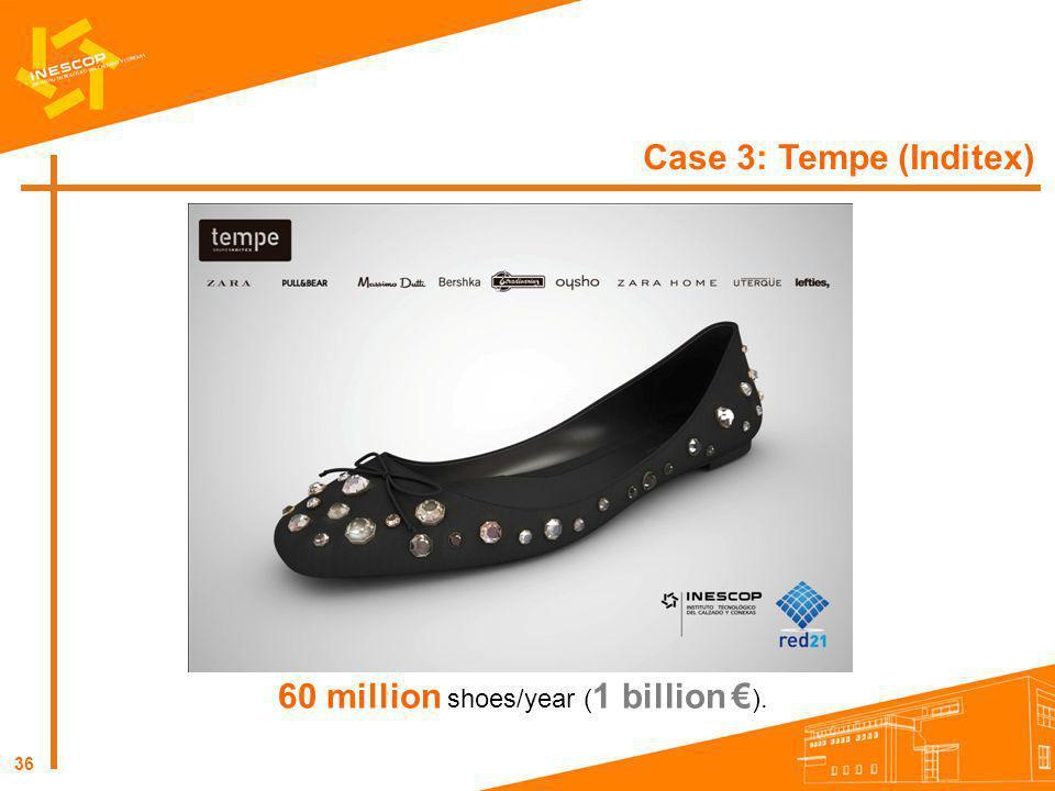 60 million shoes/year (1 billion €).