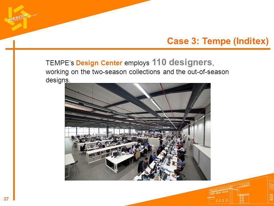 Case 3: Tempe (Inditex) TEMPE's Design Center employs 110 designers, working on the two-season collections and the out-of-season designs.