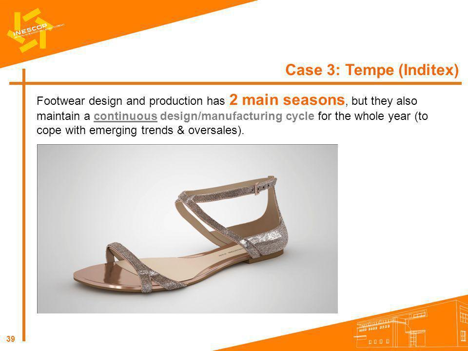 Case 3: Tempe (Inditex)