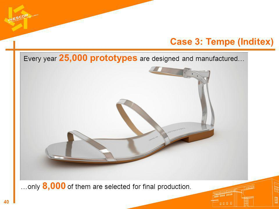 Case 3: Tempe (Inditex) Every year 25,000 prototypes are designed and manufactured… …only 8,000 of them are selected for final production.